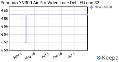 Prezzo Yongnuo YN300 Air Pro Video Luce Del LED