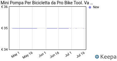 Prezzo Mini Pompa Per Bicicletta da Pro Bike