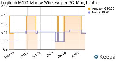 Prezzo Logitech M171 Mouse Wireless, Blu