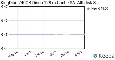 Prezzo KingDian 240GB-Disco 128 m Cache SATAIII