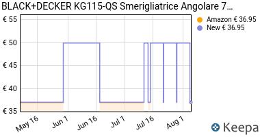 Prezzo BLACK+DECKER KG115-QS Smerigliatrice