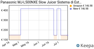 Prezzo Panasonic MJ-L500NXE Slow Juicer Sistema
