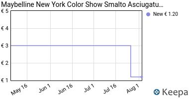 Prezzo Maybelline New York Color Show Smalto
