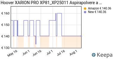 Prezzo HooverXarion Pro XP25 Traino senza