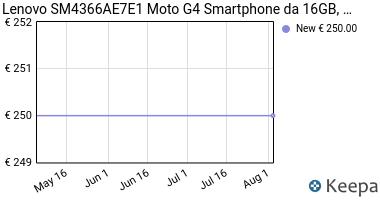 Prezzo Lenovo SM4366AE7E1 Moto G4 Smartphone da