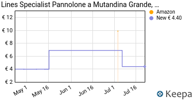 Prezzo Lines Specialist Pannolone a Mutandina