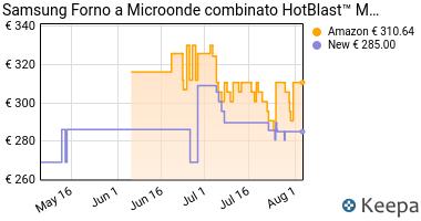 Prezzo Samsung MC32K7055CT Microonde Combinato,