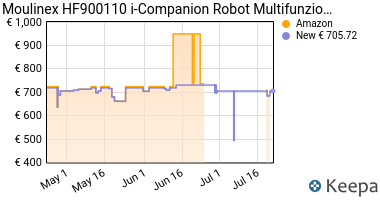 Prezzo Moulinex HF9001 i-Companion Robot