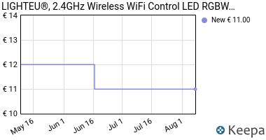 Prezzo LIGHTEU®, regolatore 2.4G a 4 zone LED