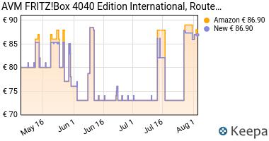 Prezzo AVM FRITZ! Box 4040 International Router