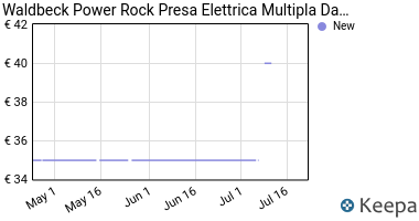 Prezzo Waldbeck Power Rock Presa Elettrica