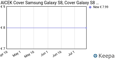 Prezzo Cover Samsung Galaxy S8, AICEK Cover