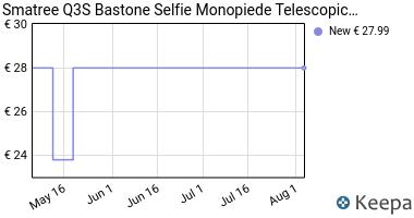 Prezzo Smatree Q3S Bastone Selfie Monopiede