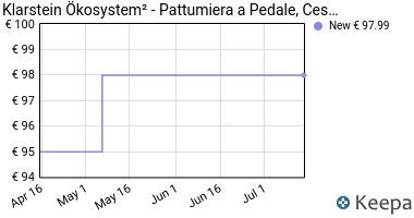 Prezzo Klarstein Ökosystem² Cestino Per