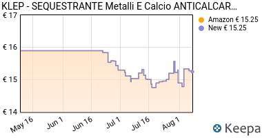 Prezzo KLEP- SEQUESTRANTE Metalli E Calcio
