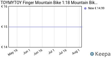 Prezzo TOYMYTOY Finger Mountain Bike 1:18