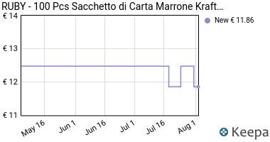 Prezzo Ruby- 100PCS Sacchetto di Carta Marrone