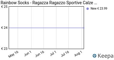 Prezzo Rainbow Socks- Ragazza Ragazzo Sportive