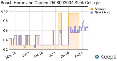 Prezzo Bosch Home and Garden 2608002004 Stick