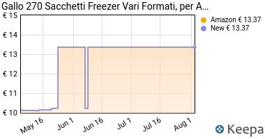 Prezzo Gallo 270 Sacchetti Freezer Vari