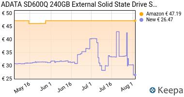Prezzo ADATA SD600Q- SSD Esterno da 240 GB, con