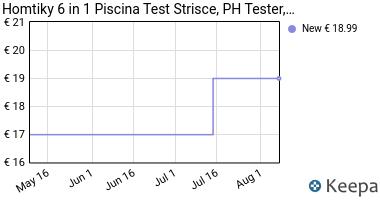 Prezzo 6in 1Piscina Test Strisce, Homtiky