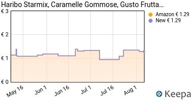 Prezzo Haribo Starmix Caramelle Gommose Gusto