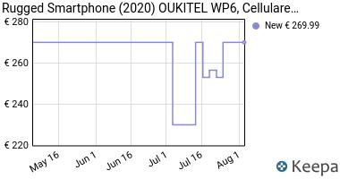 Prezzo Rugged Smartphone (2020) OUKITEL WP6,