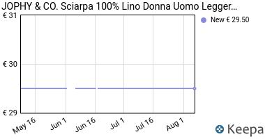 Prezzo JOPHY & CO. Sciarpa 100% Lino Donna Uomo