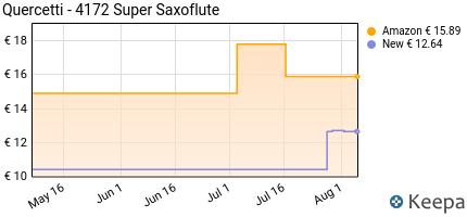 Prezzo Quercetti 04172- Gioco Super Saxoflute