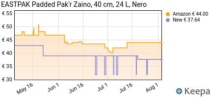 Prezzo Eastpak Padded Pak'r Zaino, 24L, Nero
