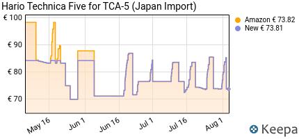 Prezzo Hario Technica five for TCA-5 (japan