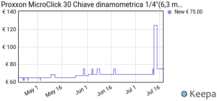 Prezzo Proxxon MicroClick 30 S- Chiave