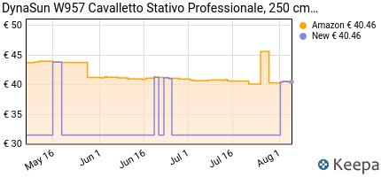 Prezzo DynaSun W957 Cavalletto Stativo