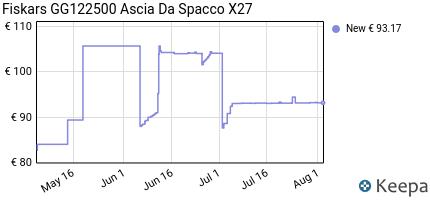 Prezzo Fiskars 122500- X27 ascia manico- 2,6