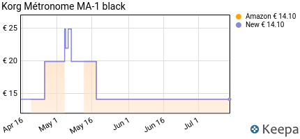 Prezzo Korg Métronome MA-1 black