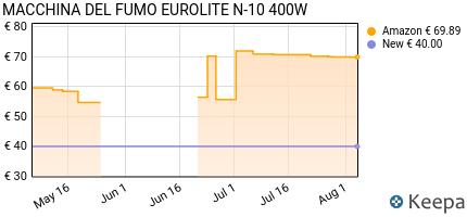 Prezzo Eurolite N-10 with ON/OFF controller-