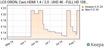 Prezzo LCS ORION, Cavo HDMI 1.4 / 2.0- UHD 4K-