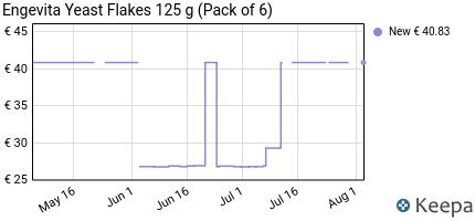 Prezzo Engevita Yeast Flakes 125 g (Pack of 6)