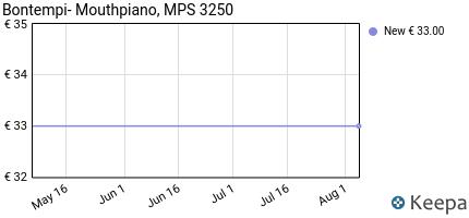 Prezzo Bontempi MPS 3250- Clavietta A 32 Tasti