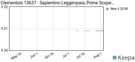 Prezzo Clementoni 13637- Sapientino Leggimpara,