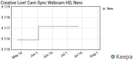 Prezzo Creative Live! Cam Sync Webcam HD, Nero