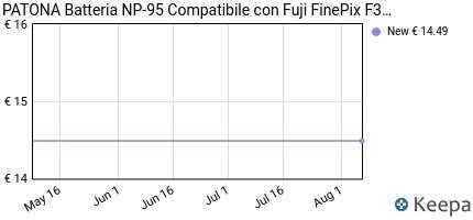 Prezzo Batteria NP-95 NP95 per Fuji Fujifilm
