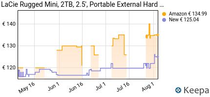 Prezzo LaCie 301558 Rugged MINI Hard disk