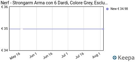 Prezzo Nerf- Strongarm Arma con 6 Dardi