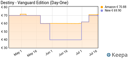 Prezzo Destiny- Vanguard Edition (Day-One)