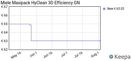 Prezzo Miele Maxipack HyClean 3D Efficiency GN