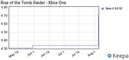 Prezzo Rise of the Tomb Raider- Xbox One