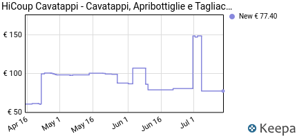 Prezzo Cavatappi a leva di HiCoup – Cavatappi,