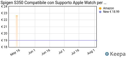 Prezzo Apple Watch stand, Spigen [Dock di